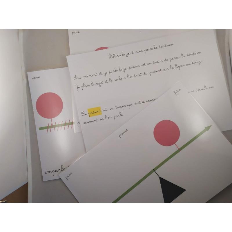Conjugaison - Affiches des temps simples de l'indicatif - Esprit Montessori
