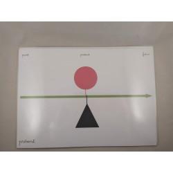 Conjugaison - Affiches des temps simples de l'indicatif Présent - Esprit Montessori